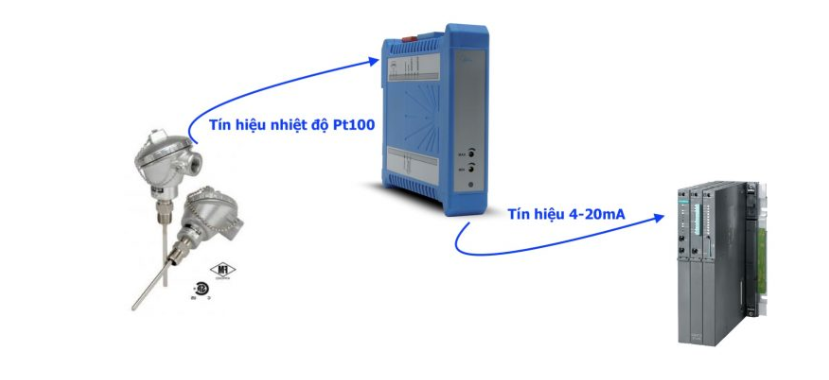 cảm biến pt100 qua bộ chuyển đổi