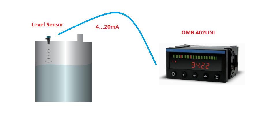 giải pháp đo thể tích chất lỏng hiệu quả nhất