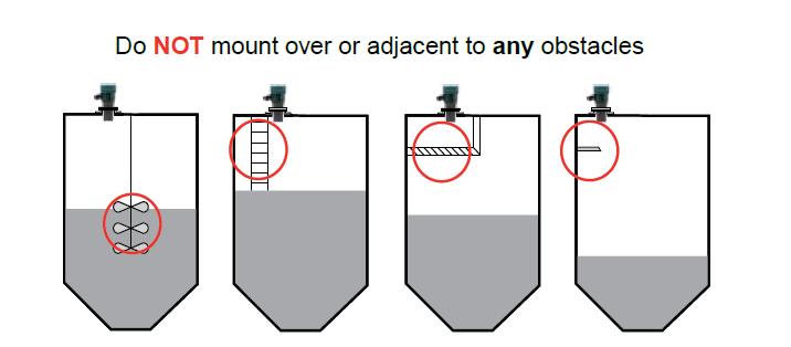 lỗi hay gặp khi lắp đặt cảm biến siêu âm