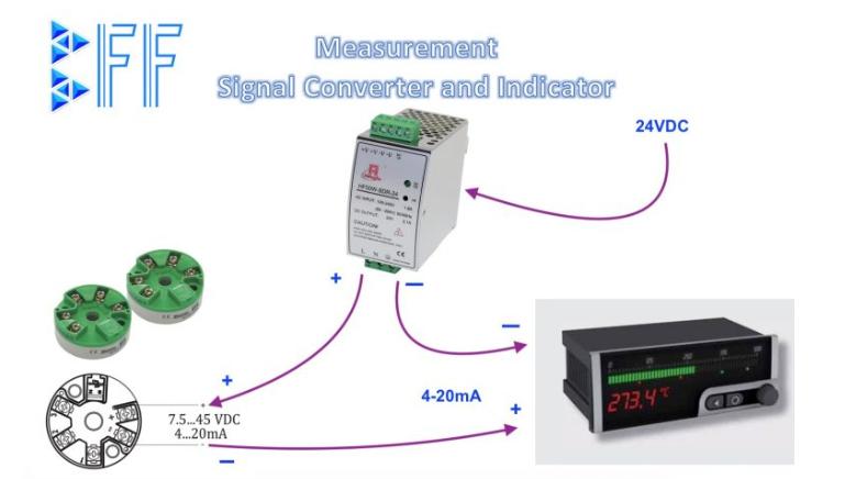 Hướng dẫn đấu dây tín hiệu, dây nguồn cho bộ MST110