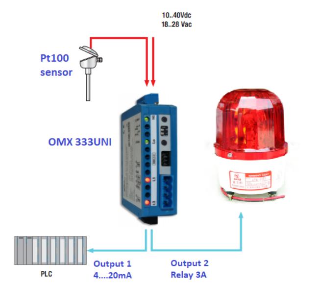 bộ chuyển đổi pt100 ra 4-20mA gắn tủ điện OMX 333UNI