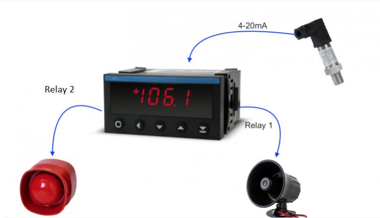 bộ điều khiển áp suất giá rẻ om 352uni