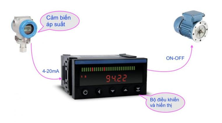 bộ điều khiển áp suất liên tục omb 402uni