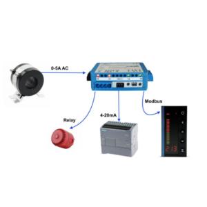 Bộ Transducer Dòng 0-5A Ra 4-20mA