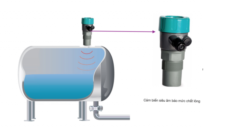 cảm biến siêu âm hawk đo mức bồn chứa xăng dầu