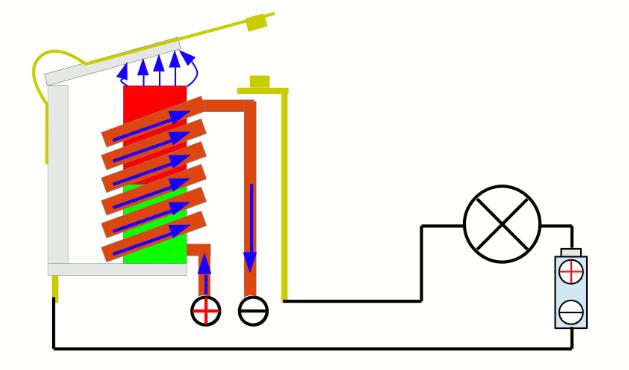 cấu tạo và nguyên lý hoạt động của rơ le trung gian