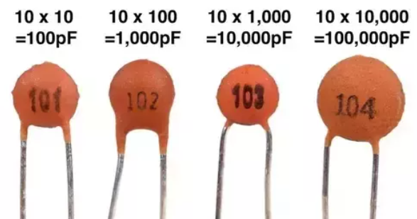 đọc trị số của tụ điện