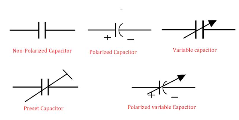 nhận biết tụ điện qua ký hiệu