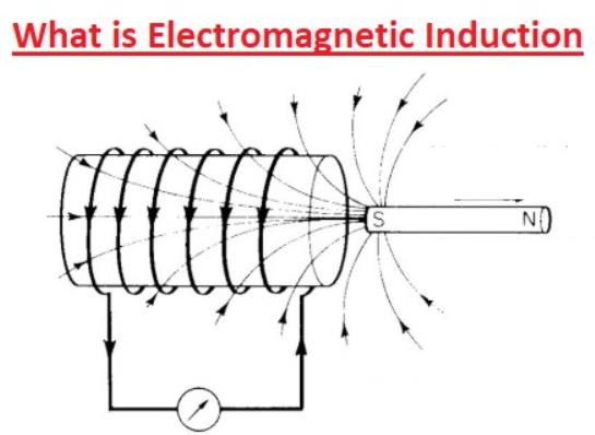 cảm ứng điện từ là gì