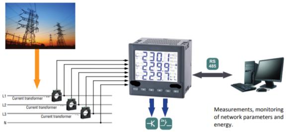 đồng hồ điện tử đa năng gắn tủ điện