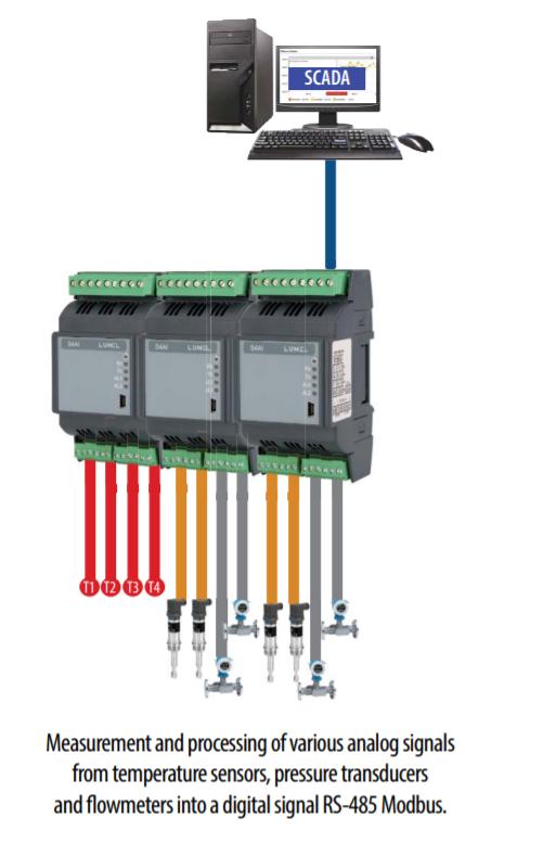 bộ chuyển đổi 4 kênh analog ra modbus rs485