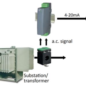 bộ chuyển điện áp nguồn qua 4-20ma