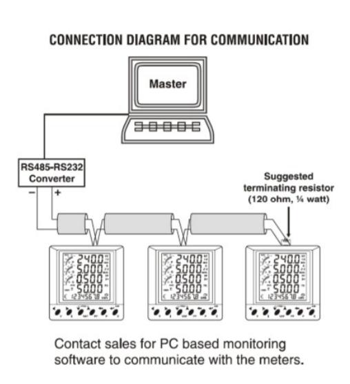 giám sát các thông số nguồn điện bằng đồng hồ đa năng