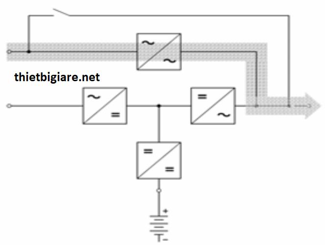 chế độ bypass mode trên bộ lưu điện